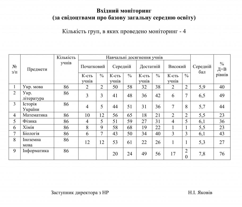 за школу 2014_1